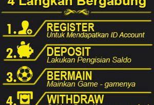 Cara Daftar Judi Poker Online
